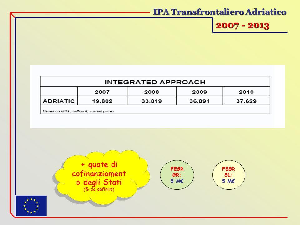 IPA Transfrontaliero Adriatico 2007 - 2013 FESR SL: 5 M FESR GR: 5 M + quote di cofinanziament o degli Stati (% da definire) + quote di cofinanziament