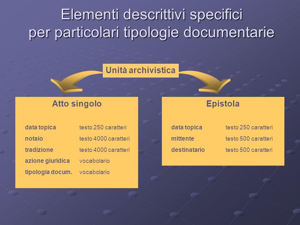 Elementi descrittivi specifici per particolari tipologie documentarie Unità archivistica Atto singolo data topicatesto 250 caratteri notaio testo 4000