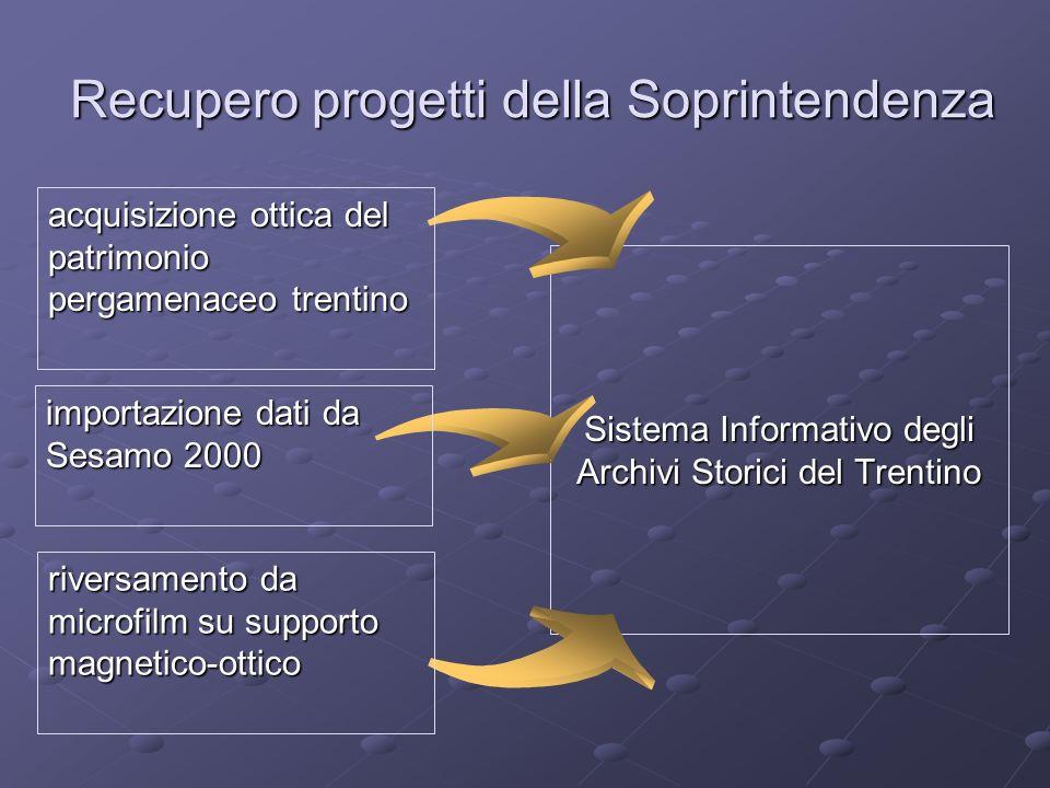 Recupero progetti della Soprintendenza Sistema Informativo degli Archivi Storici del Trentino acquisizione ottica del patrimonio pergamenaceo trentino