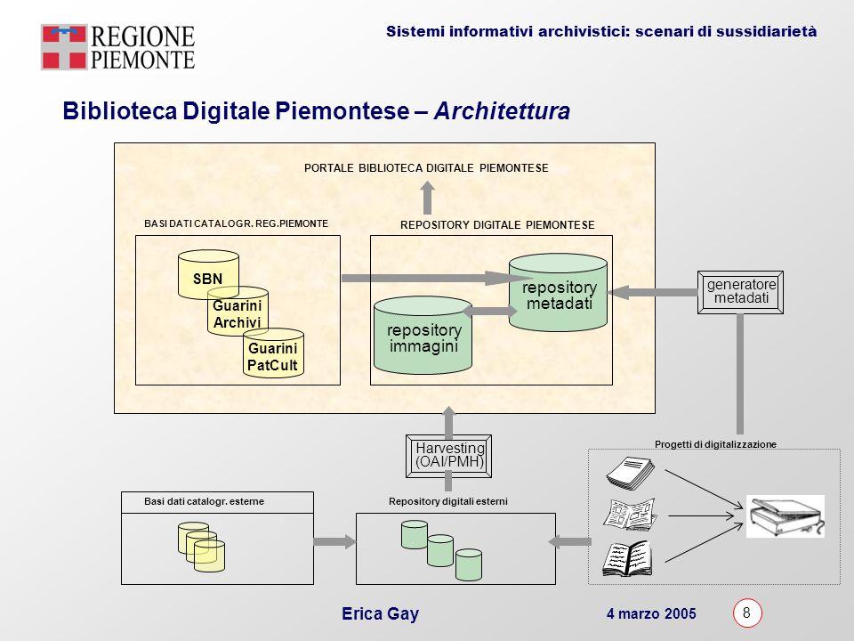 4 marzo 2005 8 Erica Gay Sistemi informativi archivistici: scenari di sussidiarietà Biblioteca Digitale Piemontese – Architettura Guarini Archivi SBN Guarini PatCult BASI DATI CATALOGR.