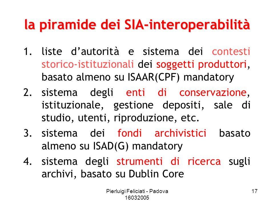Pierluigi Feliciati - Padova 16032005 17 1.liste dautorità e sistema dei contesti storico-istituzionali dei soggetti produttori, basato almeno su ISAA