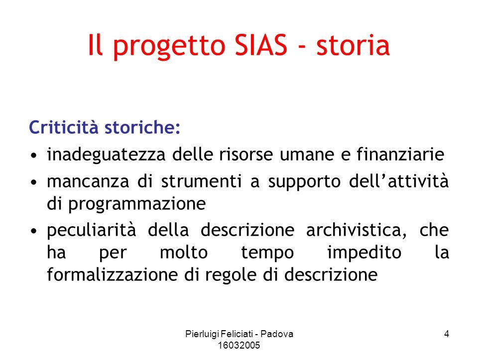 Pierluigi Feliciati - Padova 16032005 4 Criticità storiche: inadeguatezza delle risorse umane e finanziarie mancanza di strumenti a supporto dellattiv