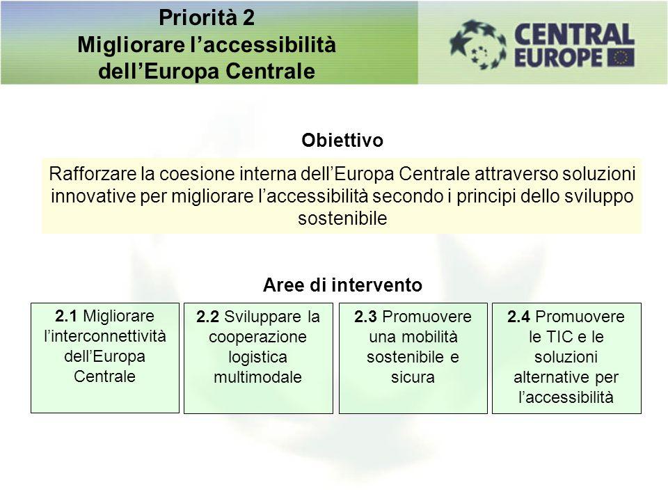 2.1 Migliorare linterconnettività dellEuropa Centrale 2.2 Sviluppare la cooperazione logistica multimodale 2.3 Promuovere una mobilità sostenibile e s
