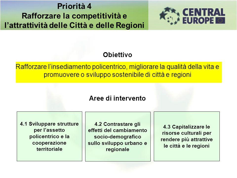 4.1 Sviluppare strutture per lassetto policentrico e la cooperazione territoriale 4.2 Contrastare gli effetti del cambiamento socio-demografico sullo