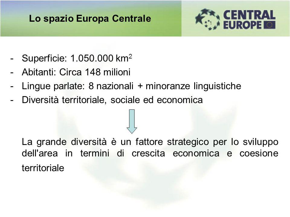 Lo spazio Europa Centrale -Superficie: 1.050.000 km 2 -Abitanti: Circa 148 milioni -Lingue parlate: 8 nazionali + minoranze linguistiche -Diversità te