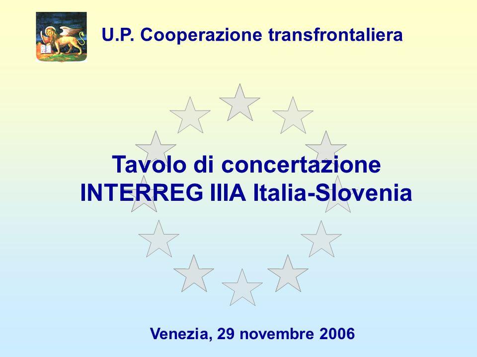 2 Ordine del giorno 1) stato di attuazione; 2)bozza del Programma Operativo relativo al Programma di Cooperazione transfrontaliera Italia-Slovenia 2007- 2013; 3) varie ed eventuali.