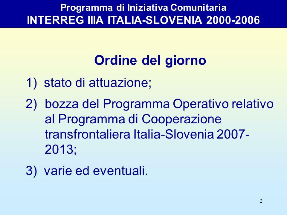 3 Bozza del Programma Operativo Italia-Slovenia