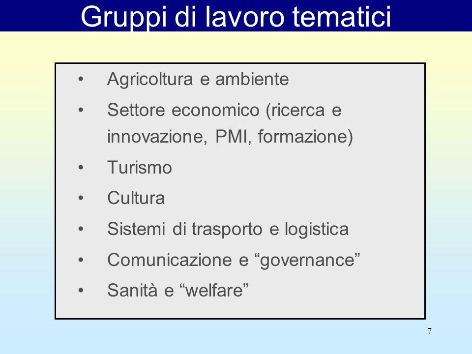 8 Obiettivi generali del Programma Assicurare unintegrazione territoriale sostenibile Migliorare la comunicazione e la cooperazione sociale e culturale Aumentare la competitività e lo sviluppo di una società basata sulla conoscenza