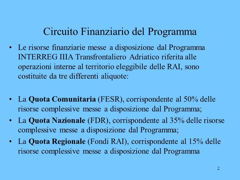 2 Circuito Finanziario del Programma Le risorse finanziarie messe a disposizione dal Programma INTERREG IIIA Transfrontaliero Adriatico riferita alle