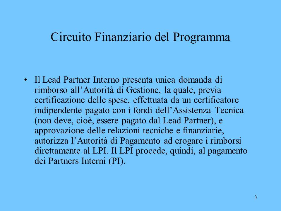 3 Circuito Finanziario del Programma Il Lead Partner Interno presenta unica domanda di rimborso allAutorità di Gestione, la quale, previa certificazio