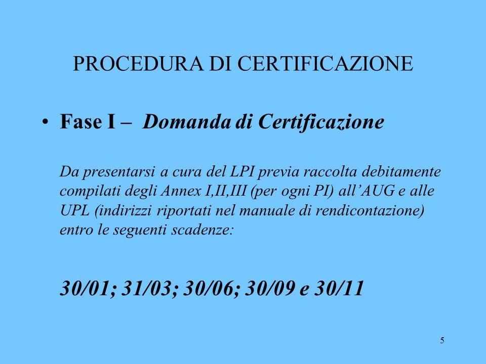 5 PROCEDURA DI CERTIFICAZIONE Fase I – Domanda di Certificazione Da presentarsi a cura del LPI previa raccolta debitamente compilati degli Annex I,II,