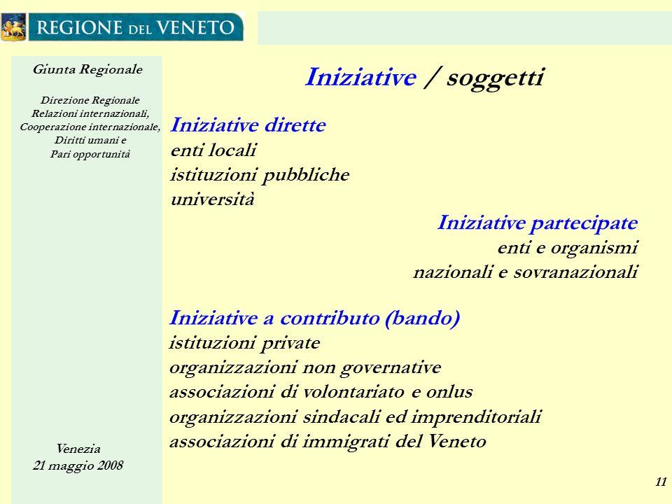 Giunta Regionale Direzione Regionale Relazioni internazionali, Cooperazione internazionale, Diritti umani e Pari opportunità Venezia 21 maggio 2008 11