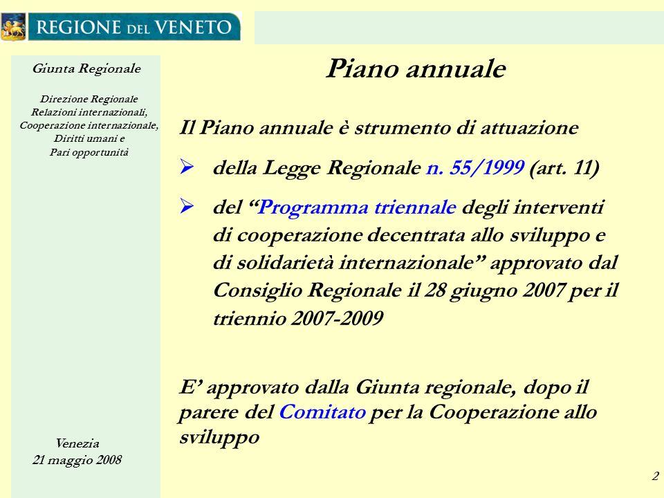 Giunta Regionale Direzione Regionale Relazioni internazionali, Cooperazione internazionale, Diritti umani e Pari opportunità Venezia 21 maggio 2008 2