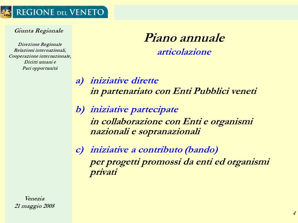 Giunta Regionale Direzione Regionale Relazioni internazionali, Cooperazione internazionale, Diritti umani e Pari opportunità Venezia 21 maggio 2008 4