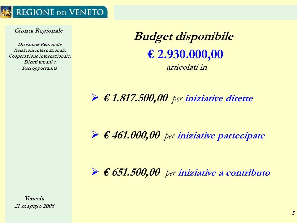 Giunta Regionale Direzione Regionale Relazioni internazionali, Cooperazione internazionale, Diritti umani e Pari opportunità Venezia 21 maggio 2008 5