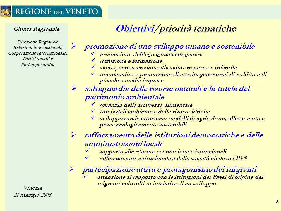 Giunta Regionale Direzione Regionale Relazioni internazionali, Cooperazione internazionale, Diritti umani e Pari opportunità Venezia 21 maggio 2008 6