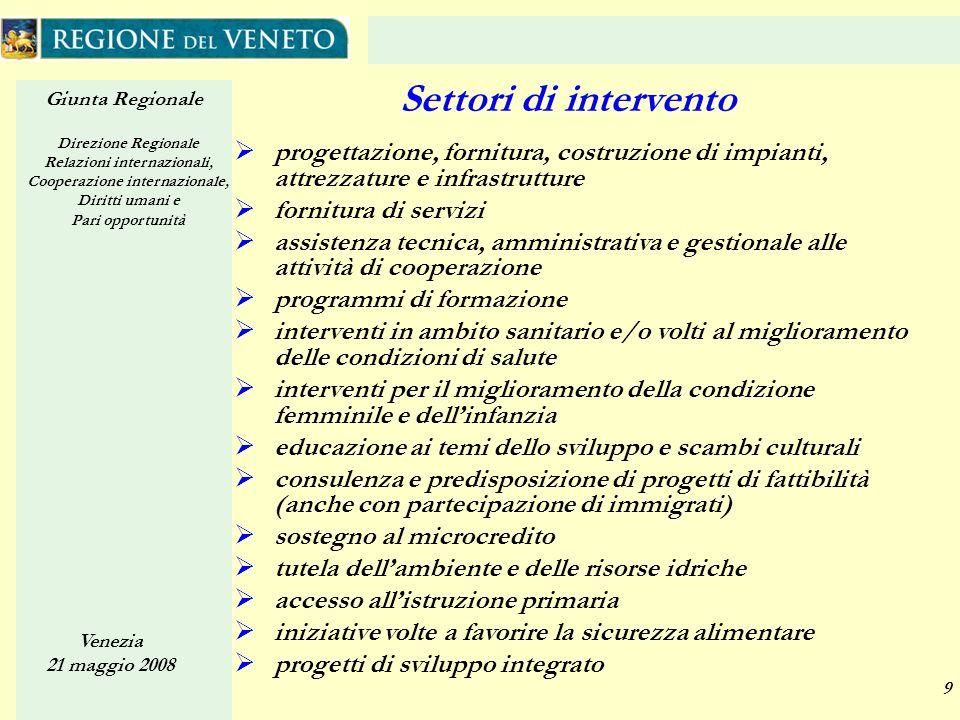 Giunta Regionale Direzione Regionale Relazioni internazionali, Cooperazione internazionale, Diritti umani e Pari opportunità Venezia 21 maggio 2008 9