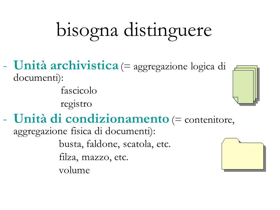 bisogna distinguere -Unità archivistica (= aggregazione logica di documenti): fascicolo registro -Unità di condizionamento (= contenitore, aggregazion