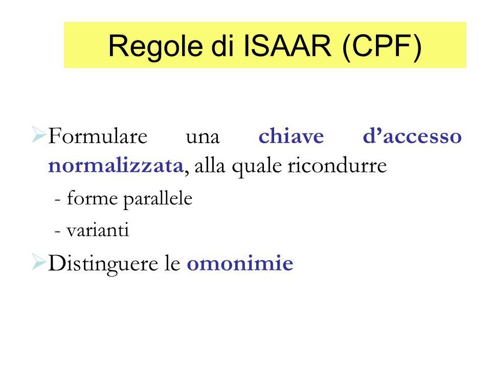 Regole di ISAAR (CPF) Formulare una chiave daccesso normalizzata, alla quale ricondurre - forme parallele - varianti Distinguere le omonimie