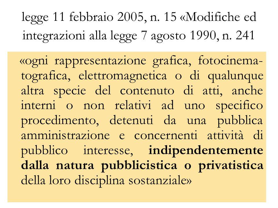 legge 11 febbraio 2005, n. 15 «Modifiche ed integrazioni alla legge 7 agosto 1990, n. 241 «ogni rappresentazione grafica, fotocinema- tografica, elett