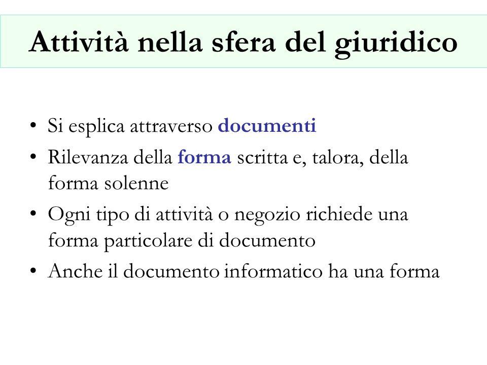 Attività nella sfera del giuridico Si esplica attraverso documenti Rilevanza della forma scritta e, talora, della forma solenne Ogni tipo di attività