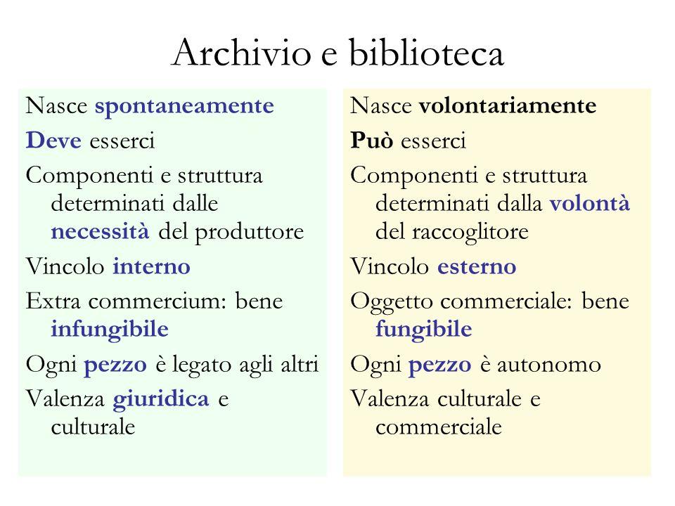 Archivio e biblioteca Nasce spontaneamente Deve esserci Componenti e struttura determinati dalle necessità del produttore Vincolo interno Extra commer