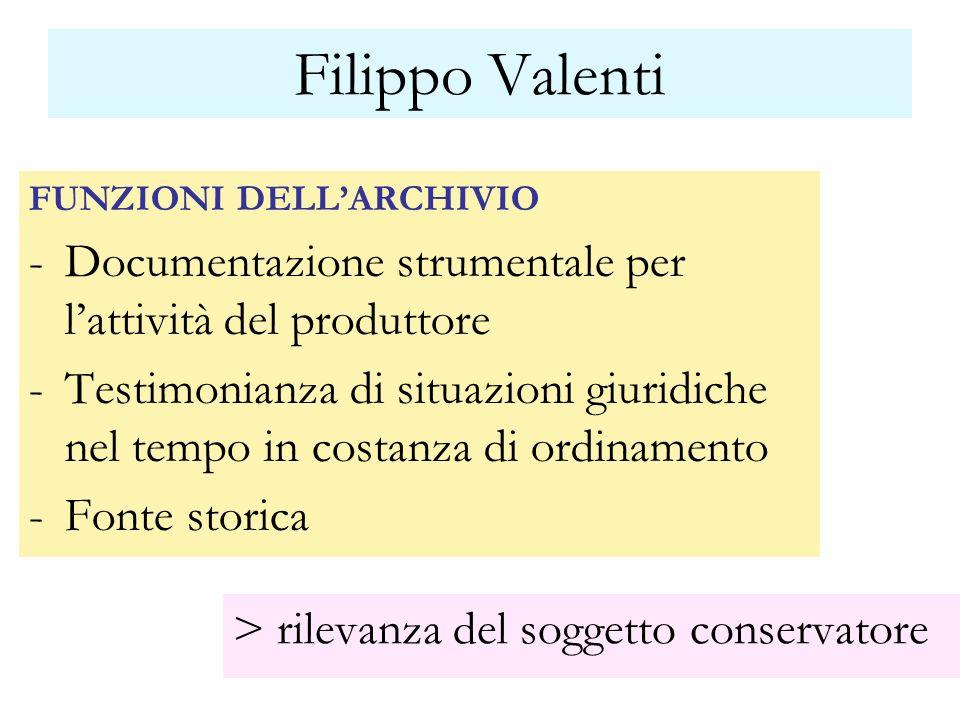 Filippo Valenti FUNZIONI DELLARCHIVIO -Documentazione strumentale per lattività del produttore -Testimonianza di situazioni giuridiche nel tempo in co