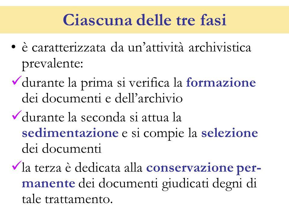 Ciascuna delle tre fasi è caratterizzata da unattività archivistica prevalente: durante la prima si verifica la formazione dei documenti e dellarchivi