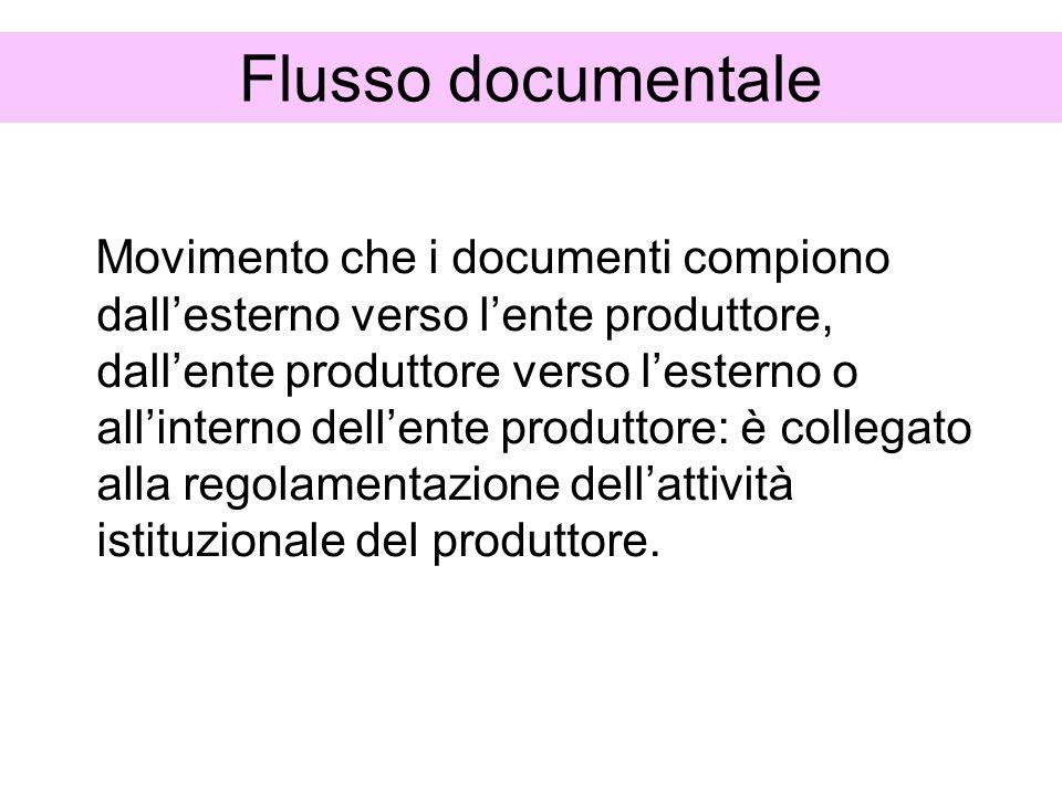 Flusso documentale Movimento che i documenti compiono dallesterno verso lente produttore, dallente produttore verso lesterno o allinterno dellente pro