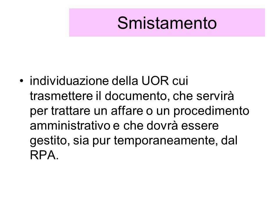 Smistamento individuazione della UOR cui trasmettere il documento, che servirà per trattare un affare o un procedimento amministrativo e che dovrà ess