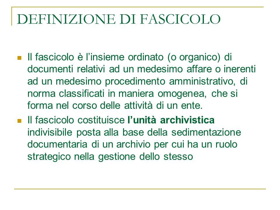 Sinonimi di Fascicolo Dossier Pratica Papela Carpetta Incartamento Affare Cartella etc.
