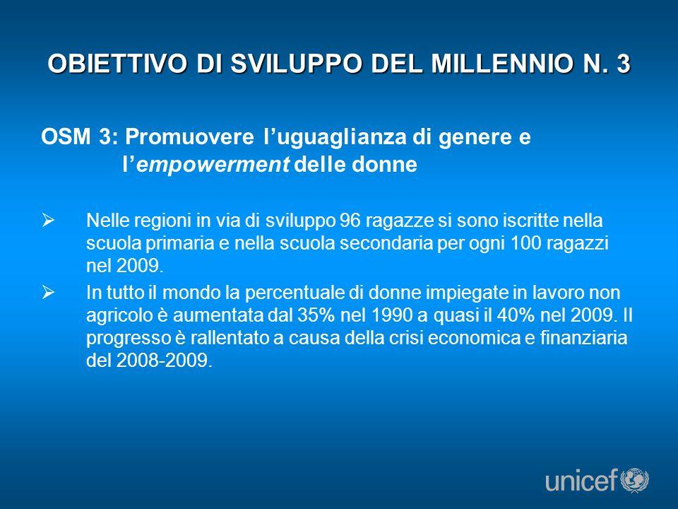 OBIETTIVO DI SVILUPPO DEL MILLENNIO N. 3 OSM 3: Promuovere luguaglianza di genere e lempowerment delle donne Nelle regioni in via di sviluppo 96 ragaz