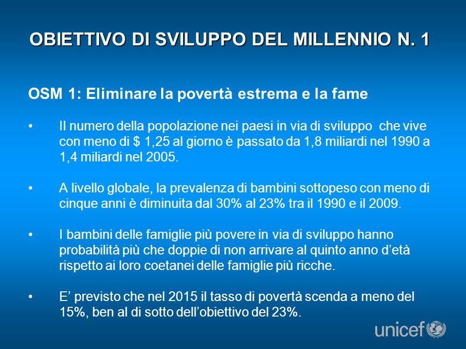 OBIETTIVO DI SVILUPPO DEL MILLENNIO N. 1 OSM 1: Eliminare la povertà estrema e la fame Il numero della popolazione nei paesi in via di sviluppo che vi