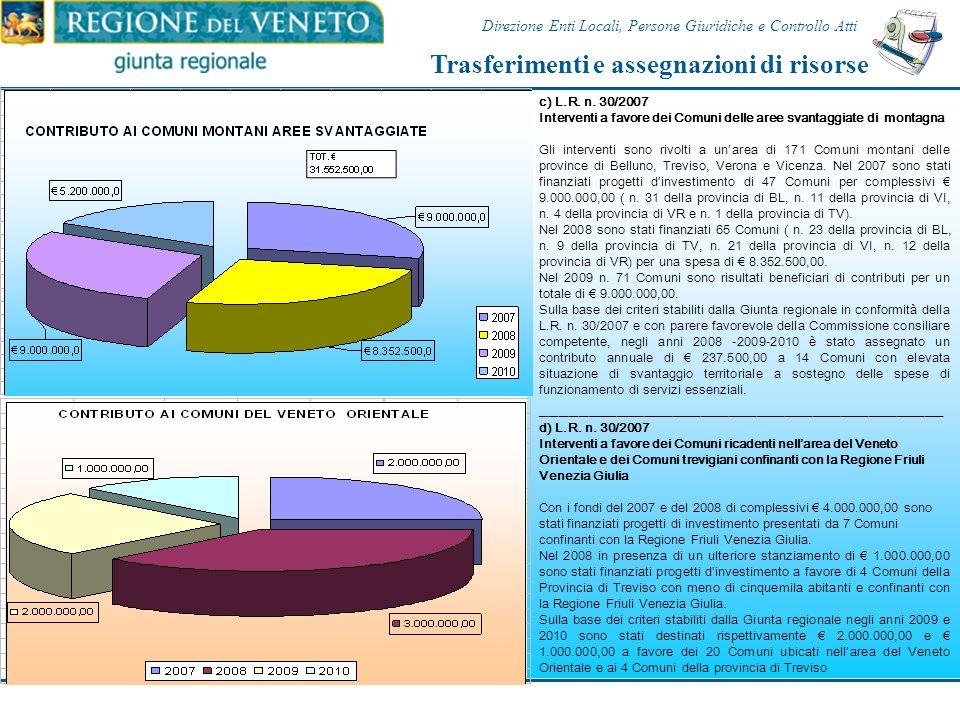 PRINCIPALI LINEE DI SPESA a)L.R. 25/1992 – art. 6 L.R. 2/2006 - art. 8 L.R. 11/2001-Intesa CU. n. 936/2006 Promozione dellassociazionismo tra Enti Loc