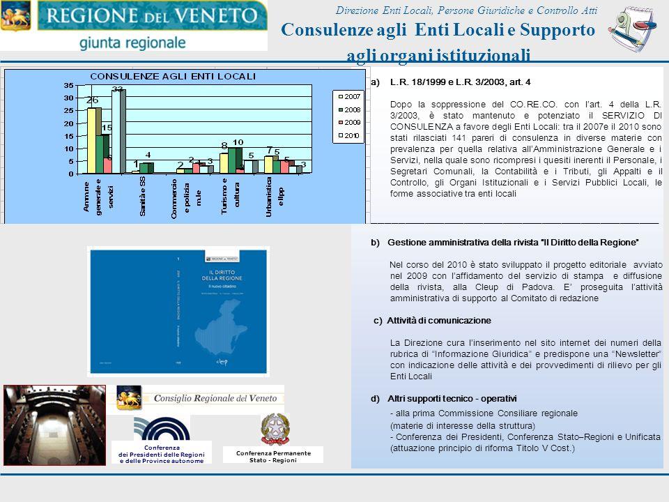 d)organizzazione di seminari di studio / eventi in particolare: - convenzione con la Fondazione per la Sussidiarietà per la realizzazione di un proget