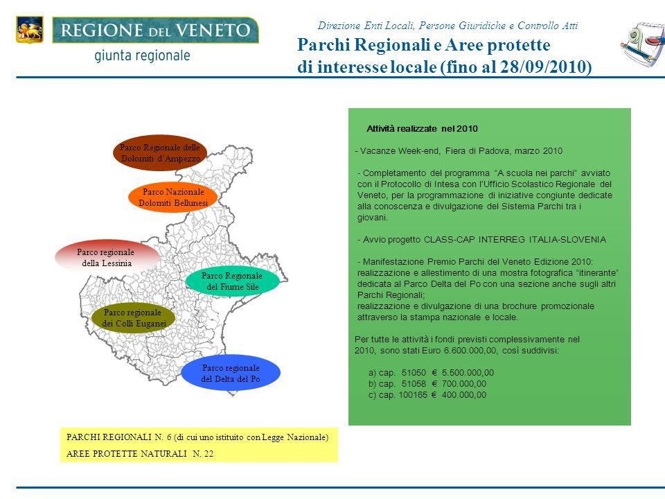 Direzione Enti Locali, Persone Giuridiche e Controllo Atti Parchi Regionali e Aree protette di interesse locale (fino al 28/09/2010) Gestione Enti Par