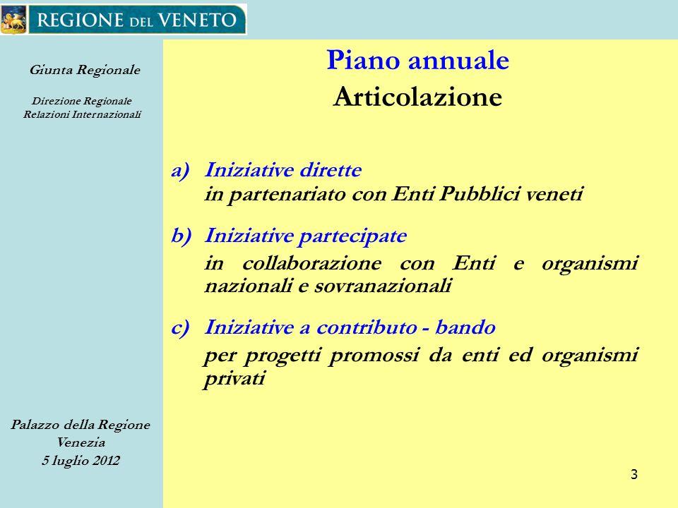 Giunta Regionale Direzione Regionale Relazioni Internazionali Palazzo della Regione Venezia 5 luglio 2012 54 Iniziative Dirette rendiconto.