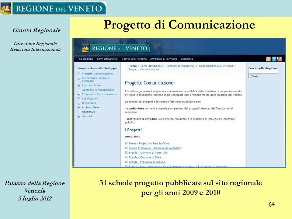 Giunta Regionale Direzione Regionale Relazioni Internazionali Palazzo della Regione Venezia 5 luglio 2012 64 Progetto di Comunicazione 31 schede progetto pubblicate sul sito regionale per gli anni 2009 e 2010