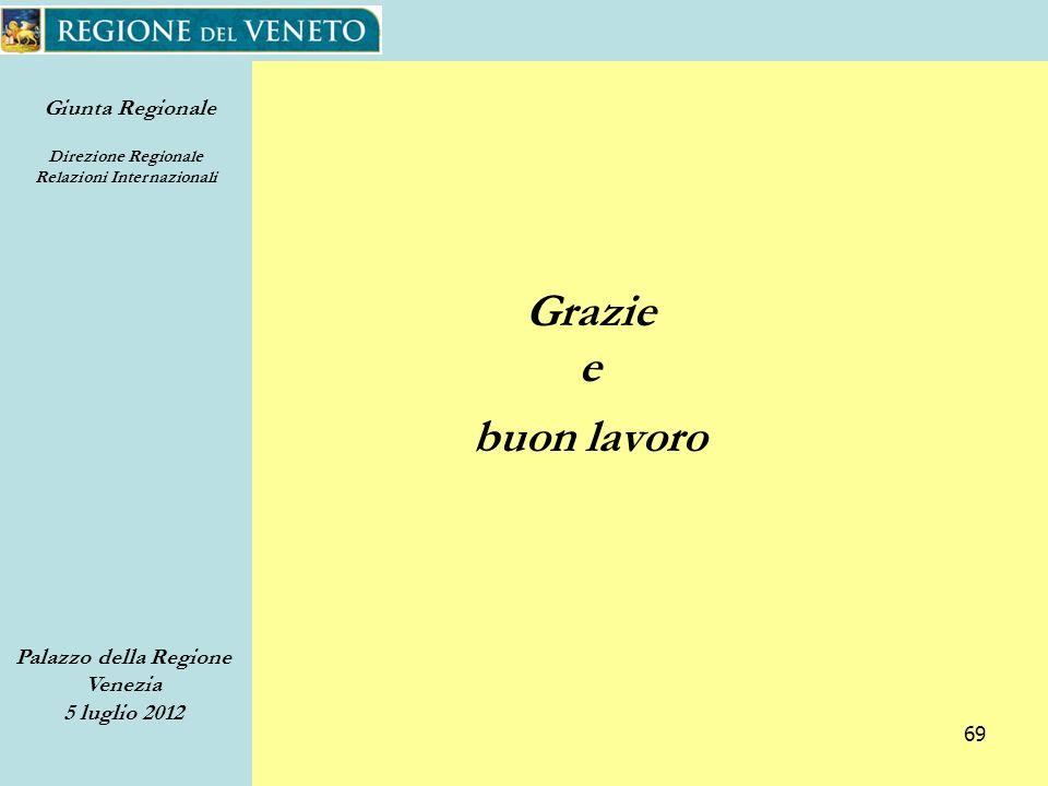 Giunta Regionale Direzione Regionale Relazioni Internazionali Palazzo della Regione Venezia 5 luglio 2012 69 Grazie e buon lavoro