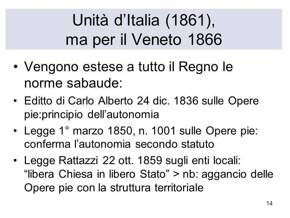 14 Unità dItalia (1861), ma per il Veneto 1866 Vengono estese a tutto il Regno le norme sabaude: Editto di Carlo Alberto 24 dic. 1836 sulle Opere pie: