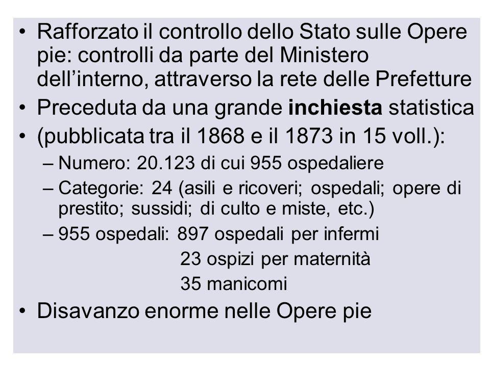 16 Rafforzato il controllo dello Stato sulle Opere pie: controlli da parte del Ministero dellinterno, attraverso la rete delle Prefetture Preceduta da