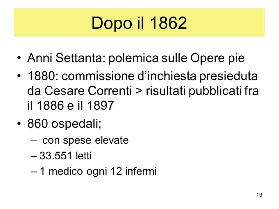 19 Dopo il 1862 Anni Settanta: polemica sulle Opere pie 1880: commissione dinchiesta presieduta da Cesare Correnti > risultati pubblicati fra il 1886