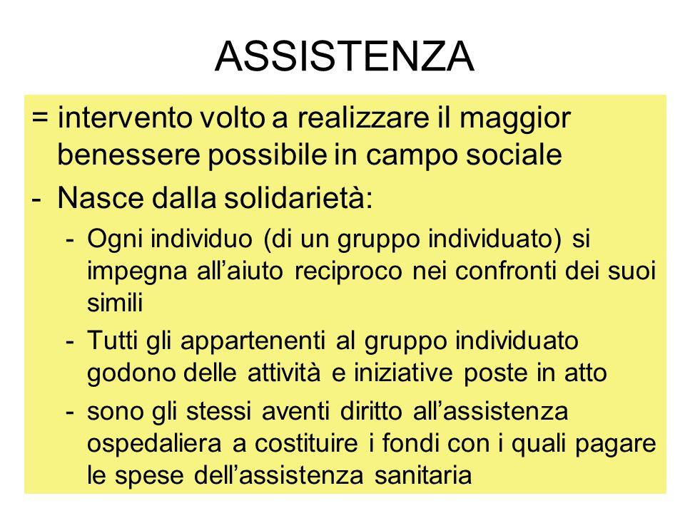 24 ASSISTENZA = intervento volto a realizzare il maggior benessere possibile in campo sociale -Nasce dalla solidarietà: -Ogni individuo (di un gruppo