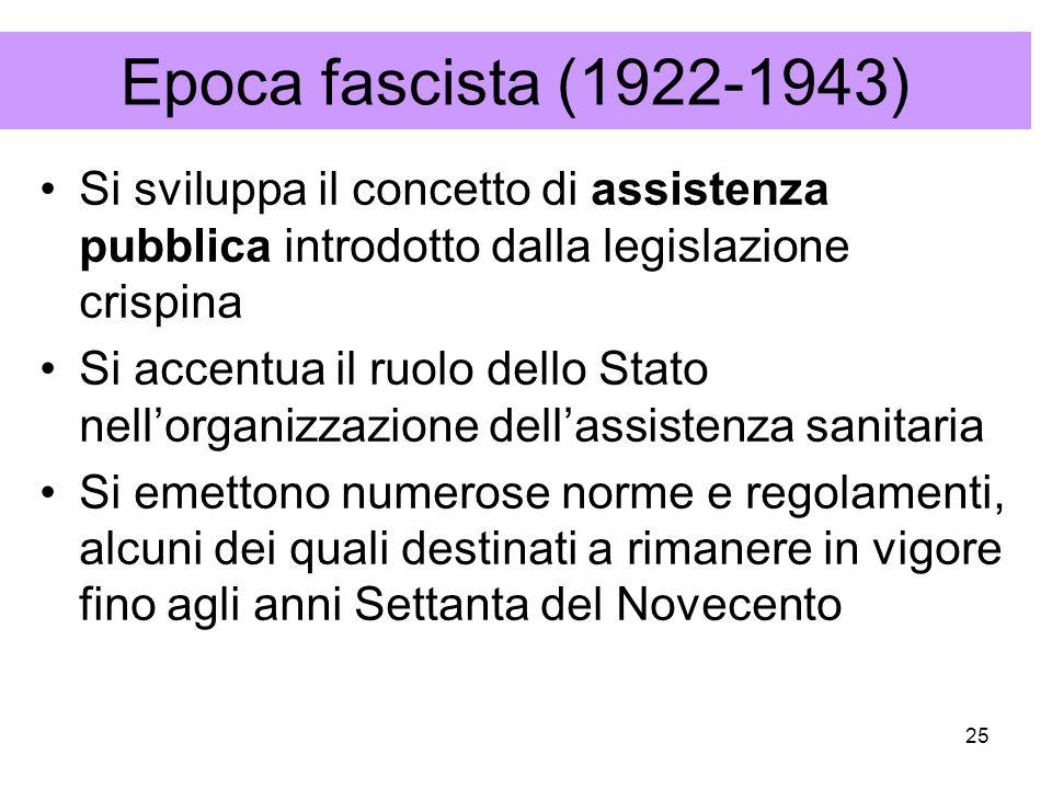 25 Epoca fascista (1922-1943) Si sviluppa il concetto di assistenza pubblica introdotto dalla legislazione crispina Si accentua il ruolo dello Stato nellorganizzazione dellassistenza sanitaria Si emettono numerose norme e regolamenti, alcuni dei quali destinati a rimanere in vigore fino agli anni Settanta del Novecento