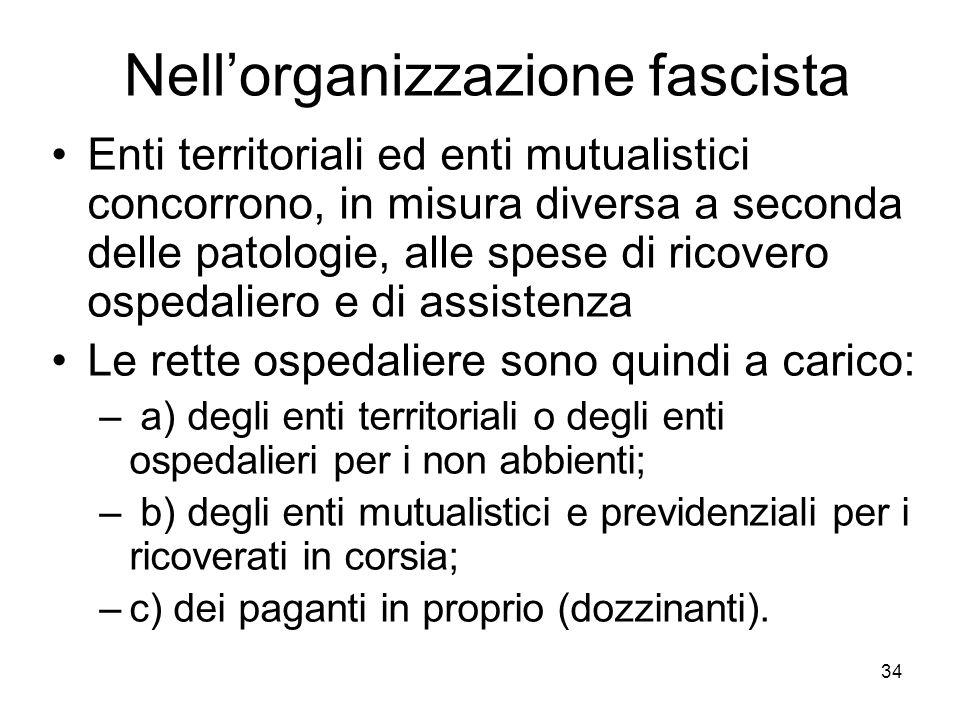 34 Nellorganizzazione fascista Enti territoriali ed enti mutualistici concorrono, in misura diversa a seconda delle patologie, alle spese di ricovero