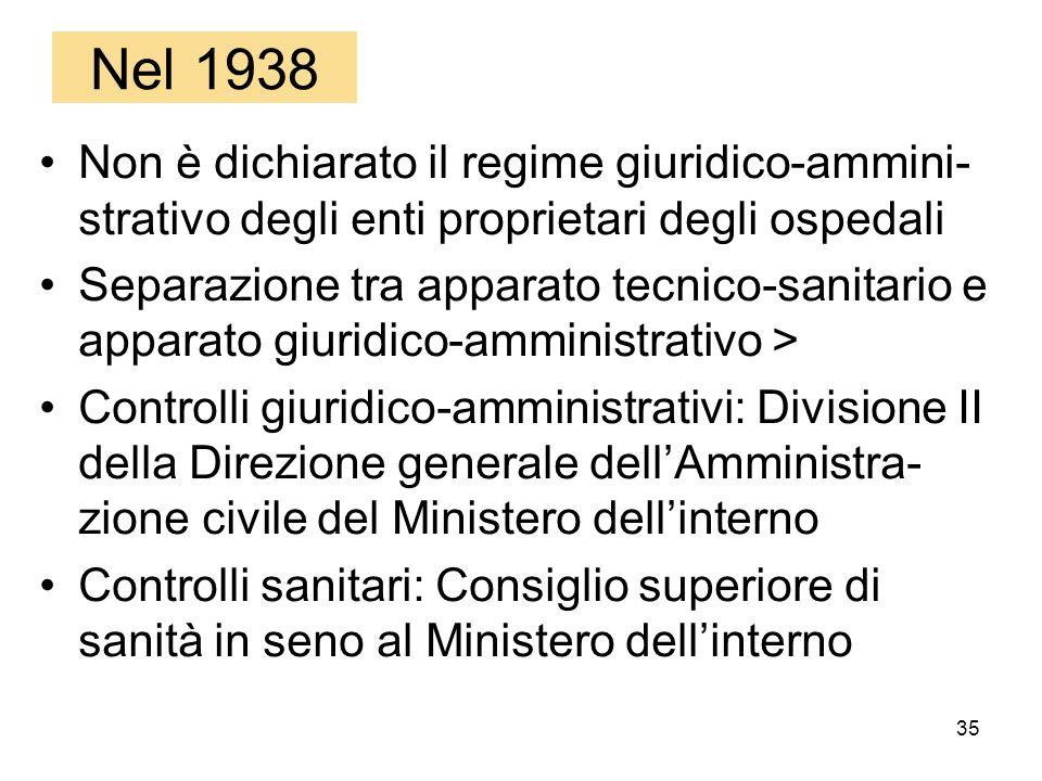 35 Nel 1938 Non è dichiarato il regime giuridico-ammini- strativo degli enti proprietari degli ospedali Separazione tra apparato tecnico-sanitario e a