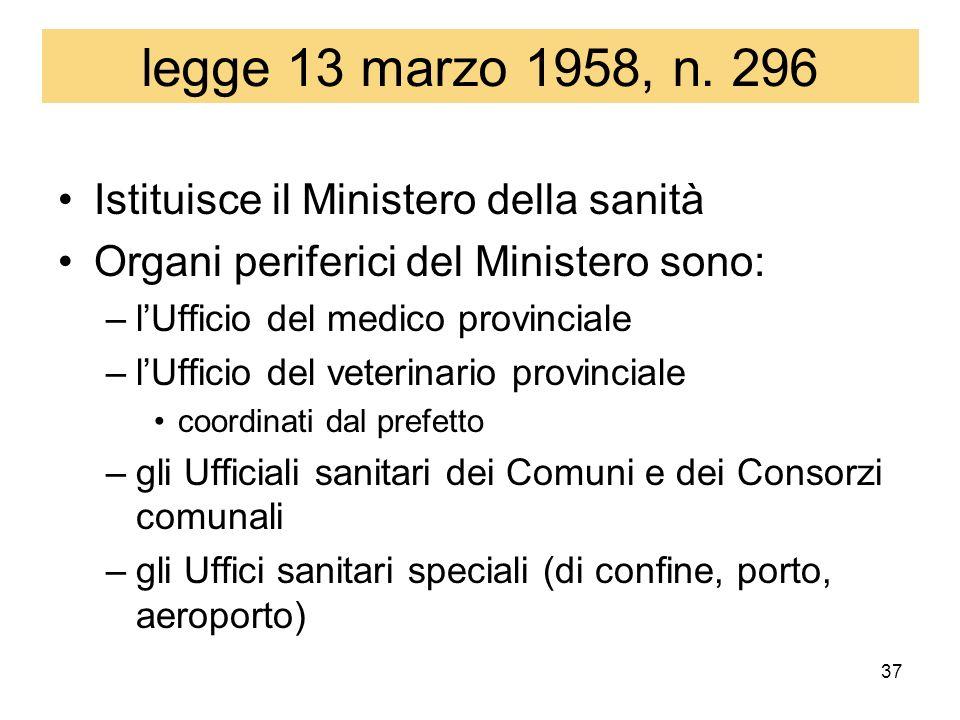 37 legge 13 marzo 1958, n. 296 Istituisce il Ministero della sanità Organi periferici del Ministero sono: –lUfficio del medico provinciale –lUfficio d
