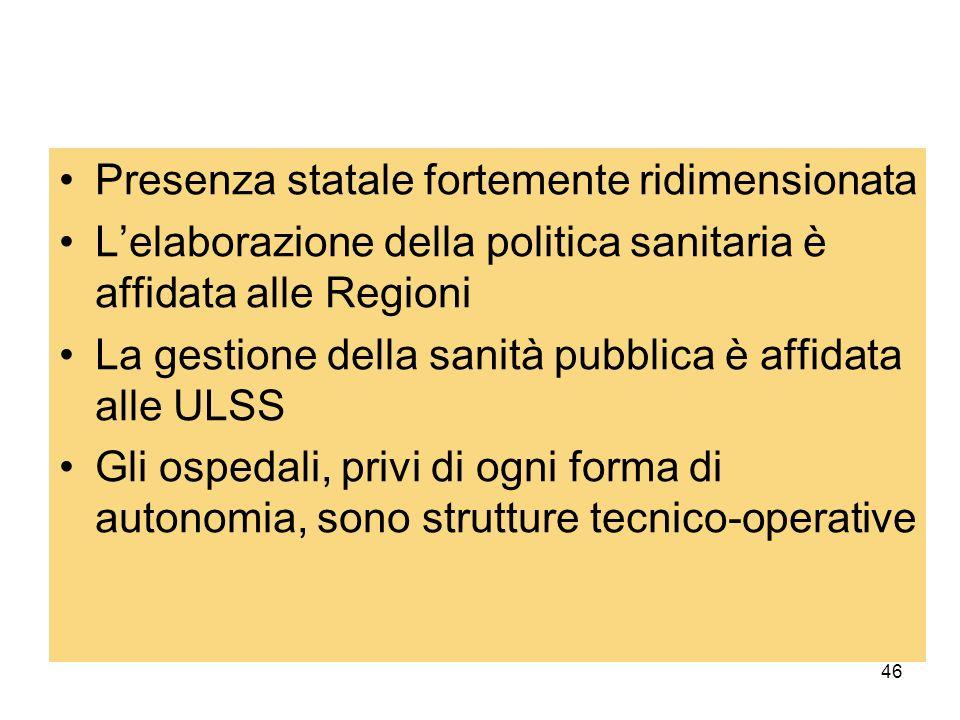 46 Presenza statale fortemente ridimensionata Lelaborazione della politica sanitaria è affidata alle Regioni La gestione della sanità pubblica è affidata alle ULSS Gli ospedali, privi di ogni forma di autonomia, sono strutture tecnico-operative