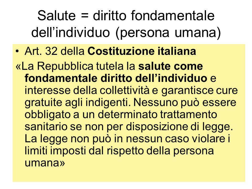 5 Salute = diritto fondamentale dellindividuo (persona umana) Art. 32 della Costituzione italiana «La Repubblica tutela la salute come fondamentale di