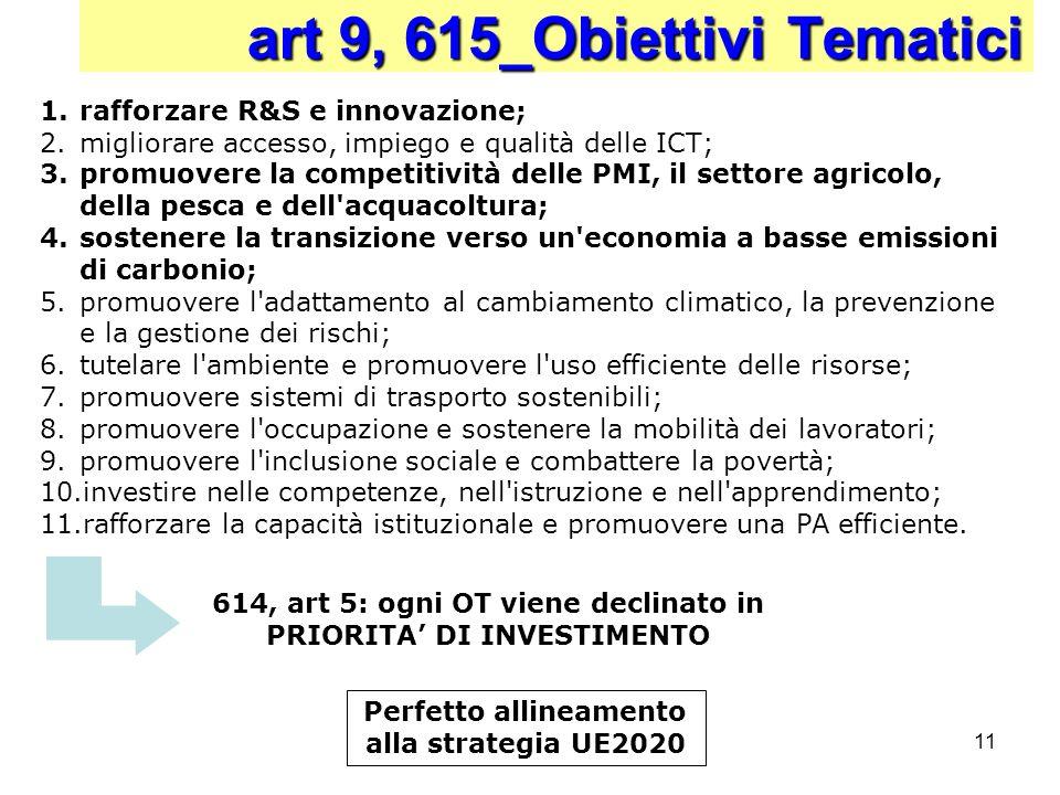 11 art 9, 615_Obiettivi Tematici 1.rafforzare R&S e innovazione; 2.migliorare accesso, impiego e qualità delle ICT; 3.promuovere la competitività dell